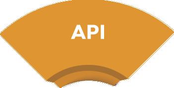 https://touroperatorsystem.com.br/wp-content/uploads/2019/11/ico-api.png